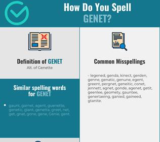Correct spelling for genet