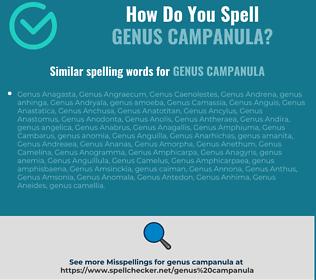 Correct spelling for genus campanula