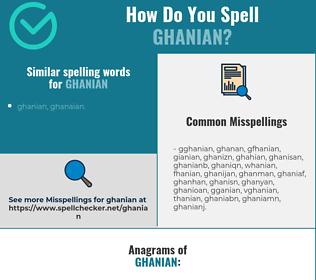 Correct spelling for ghanian