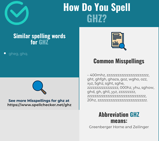 Correct spelling for ghz