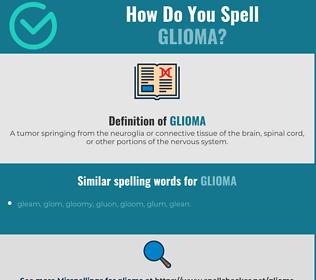 Correct spelling for glioma