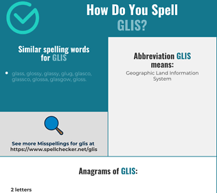Correct spelling for glis