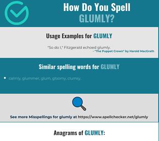 Correct spelling for glumly