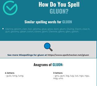 Correct spelling for gluon
