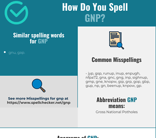 Correct spelling for gnp