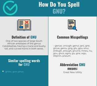 Correct spelling for gnu
