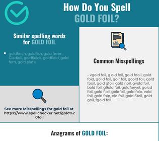 Correct spelling for gold foil