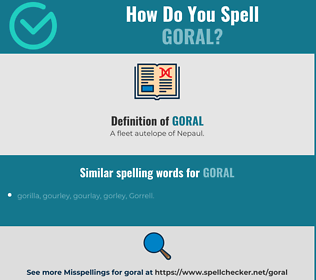 Correct spelling for goral