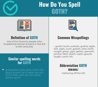 Correct spelling for goth