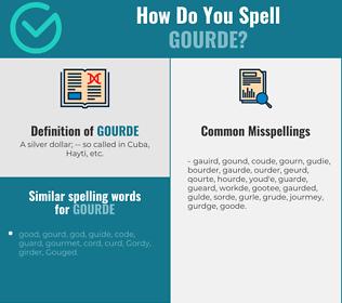 Correct spelling for gourde