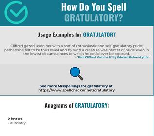 Correct spelling for gratulatory