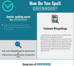 Correct spelling for greenhood