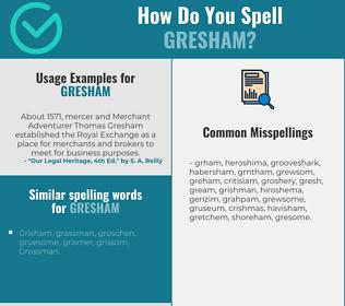 Correct spelling for gresham
