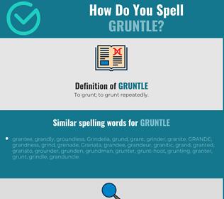 Correct spelling for gruntle