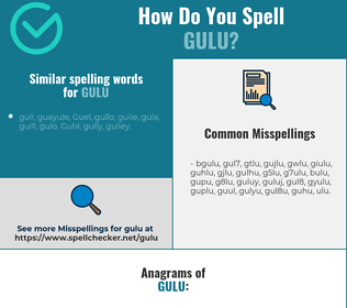 Correct spelling for gulu