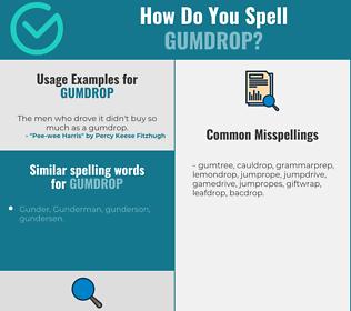 Correct spelling for gumdrop