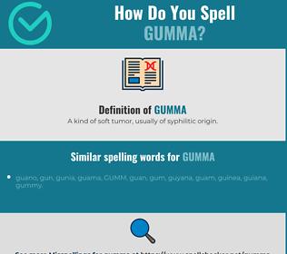 Correct spelling for gumma