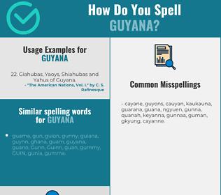 Correct spelling for guyana