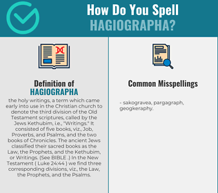 Correct spelling for hagiographa