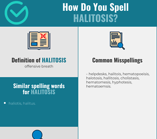 Correct spelling for halitosis