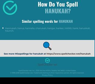 Correct spelling for hanukah