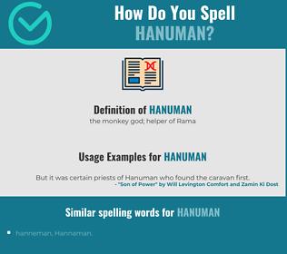 Correct spelling for hanuman