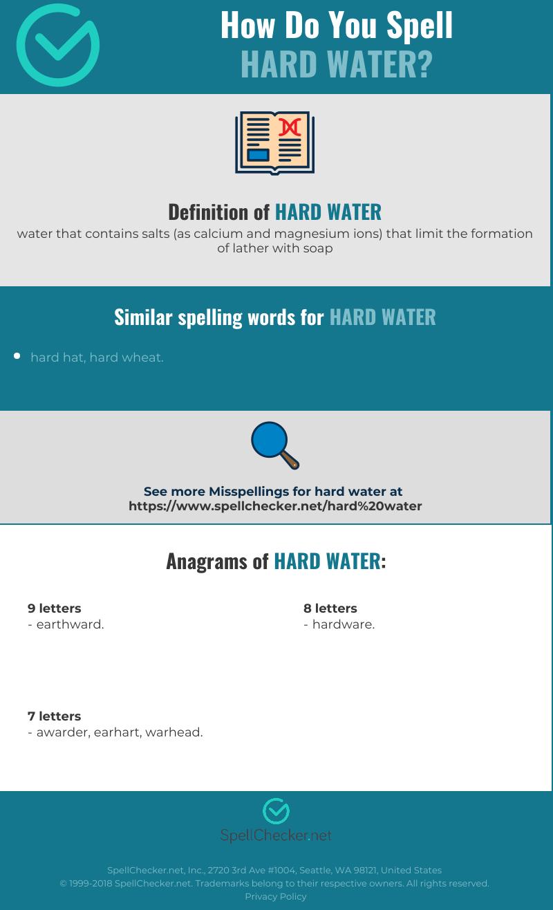 Correct spelling for hard water [Infographic] | Spellchecker net