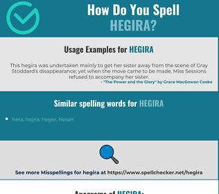Correct spelling for hegira