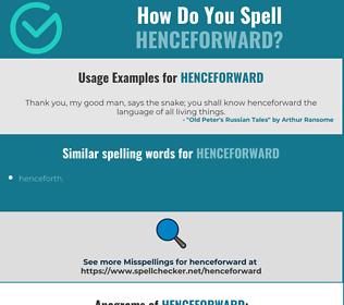 Correct spelling for henceforward
