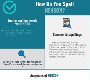 Correct spelling for henson