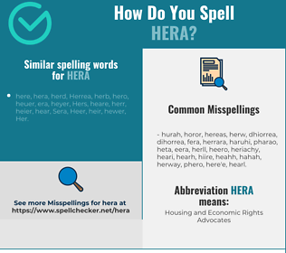 Correct spelling for hera