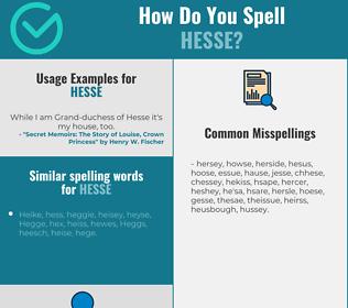 Correct spelling for hesse