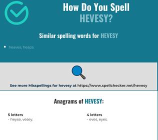 Correct spelling for hevesy