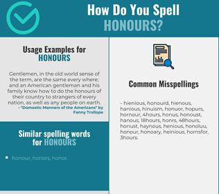 Correct spelling for honours