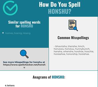 Correct spelling for honshu