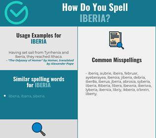 Correct spelling for iberia