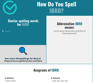 Correct spelling for ibrd