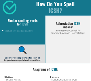 Correct spelling for icsh