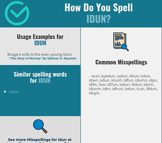 Correct spelling for idun