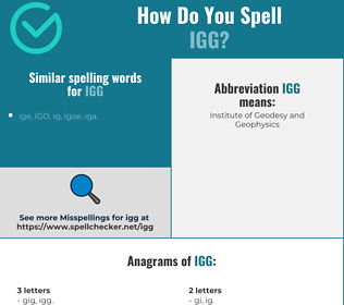 Correct spelling for igg