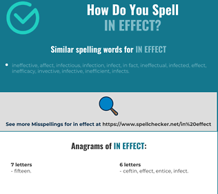 Correct spelling for in effect
