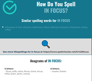 Correct spelling for in focus