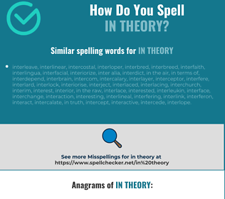 Correct spelling for in theory