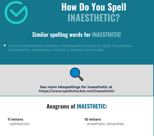 Correct spelling for inaesthetic