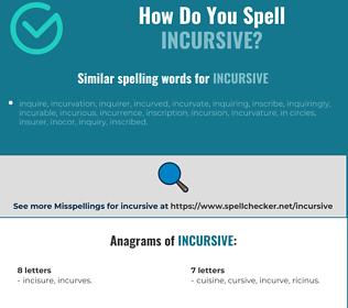 Correct spelling for incursive