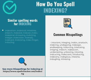 Correct spelling for indexing
