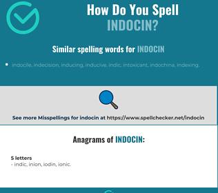 Correct spelling for indocin