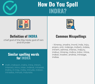 Correct spelling for indra