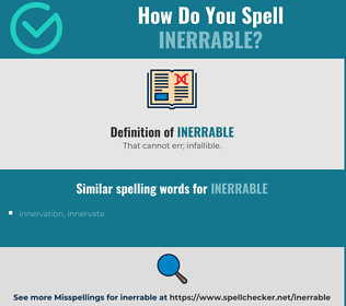 Correct spelling for inerrable