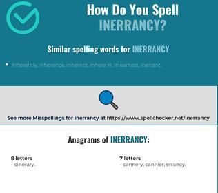Correct spelling for inerrancy